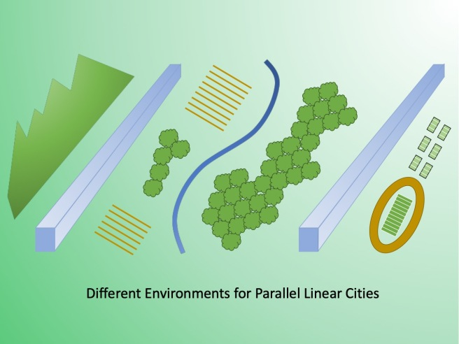 Parallel Linear Cities about a mile apart have different views out the window: mountains, fields, forests, or sports facilities.